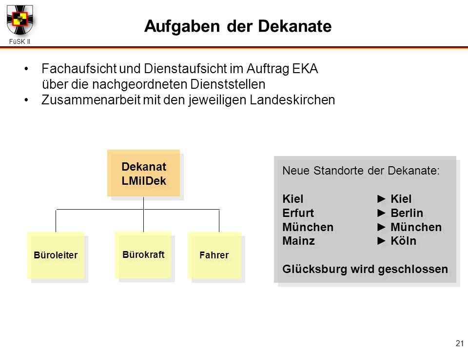 Aufgaben der Dekanate Fachaufsicht und Dienstaufsicht im Auftrag EKA
