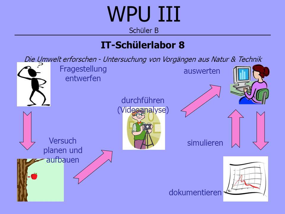 WPU III Schüler B IT-Schülerlabor 8 Fragestellung entwerfen auswerten