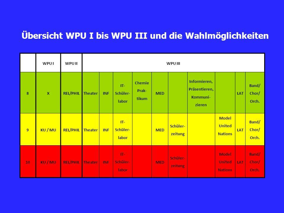 Übersicht WPU I bis WPU III und die Wahlmöglichkeiten