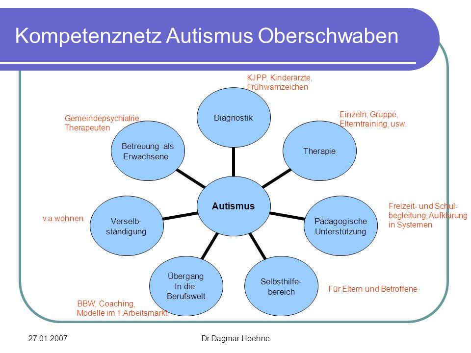 Kompetenznetz Autismus Oberschwaben