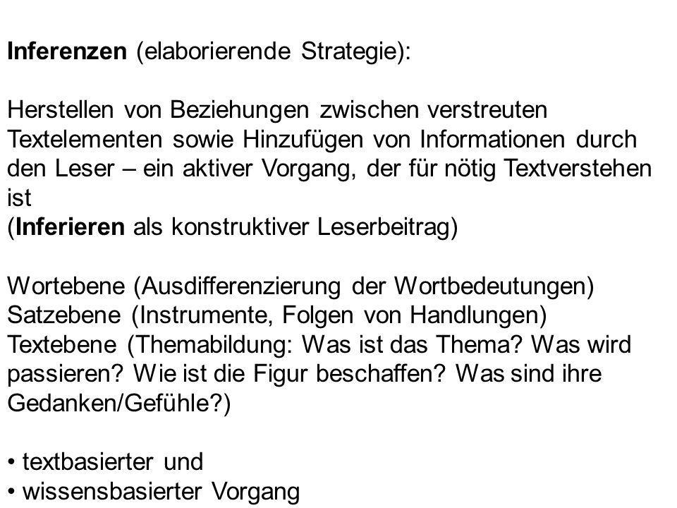 Inferenzen (elaborierende Strategie):