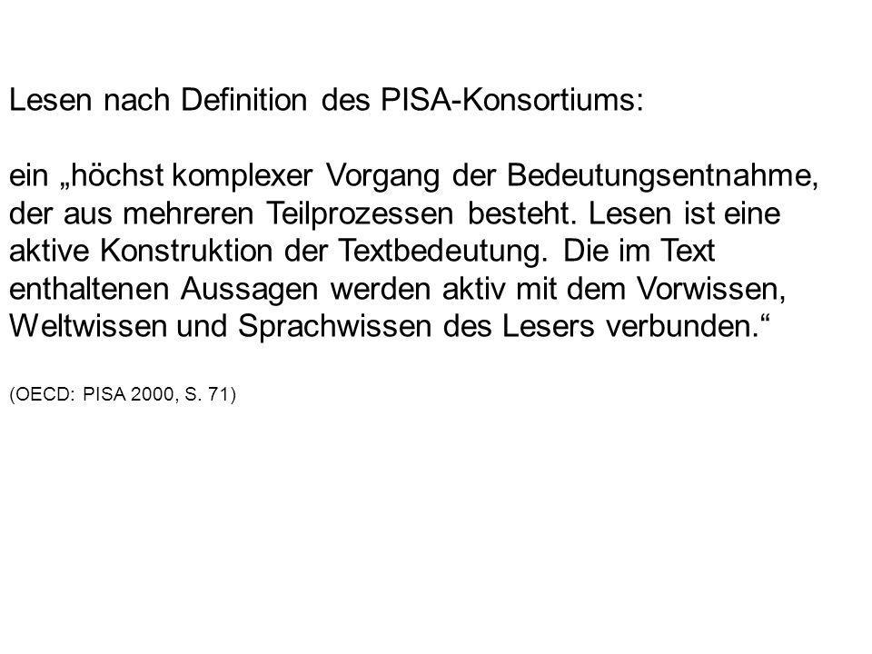 Lesen nach Definition des PISA-Konsortiums: