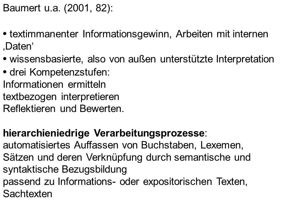 • textimmanenter Informationsgewinn, Arbeiten mit internen 'Daten'