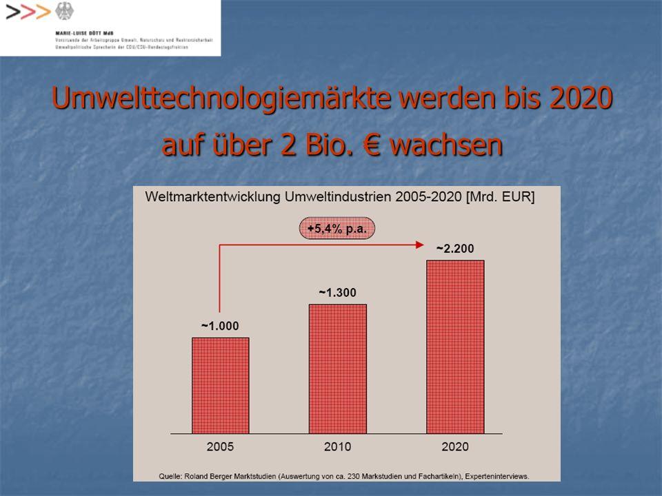 Umwelttechnologiemärkte werden bis 2020 auf über 2 Bio. € wachsen
