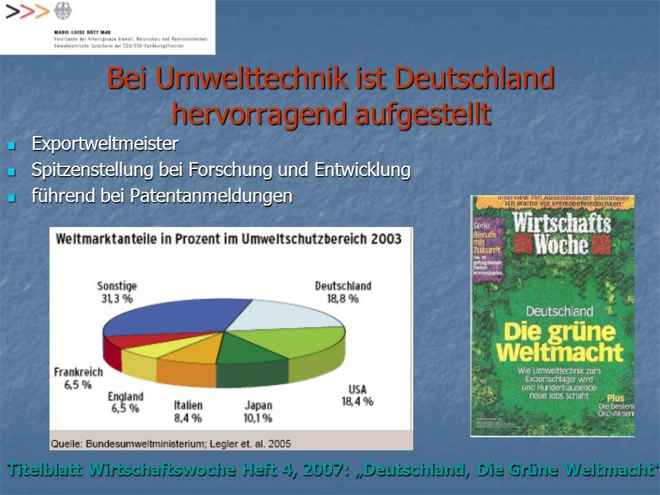 Bei Umwelttechnik ist Deutschland hervorragend aufgestellt