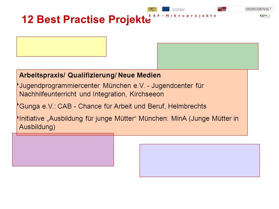 12 Best Practise Projekte
