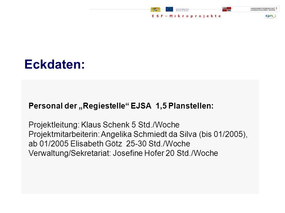 "Eckdaten: Personal der ""Regiestelle EJSA 1,5 Planstellen:"
