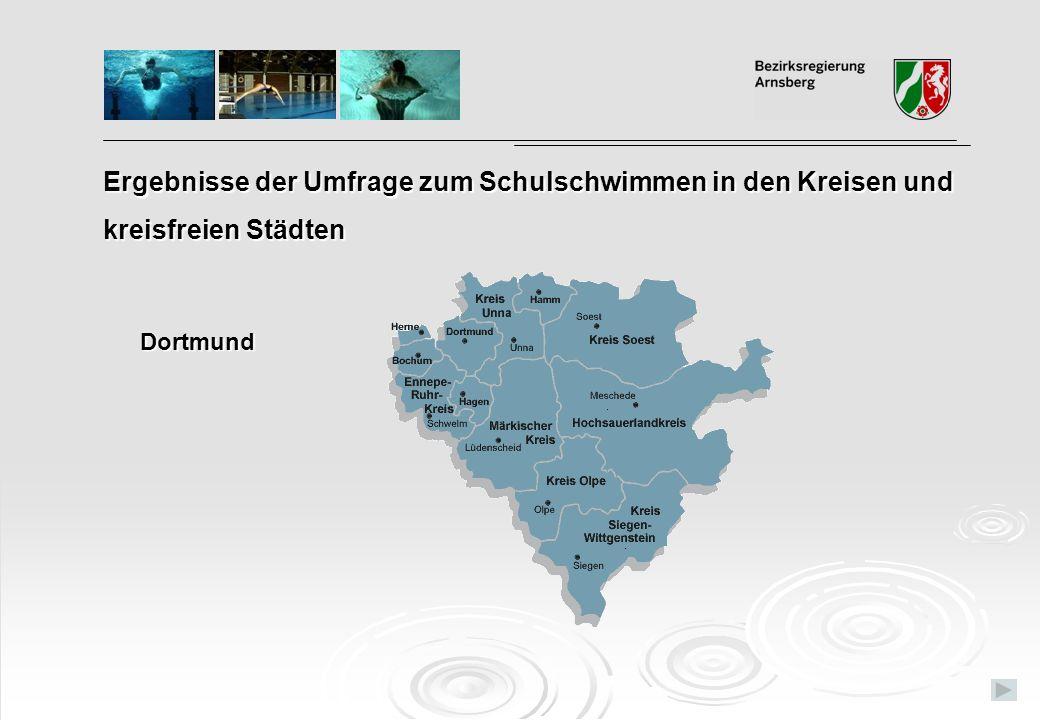 Ergebnisse der Umfrage zum Schulschwimmen in den Kreisen und kreisfreien Städten