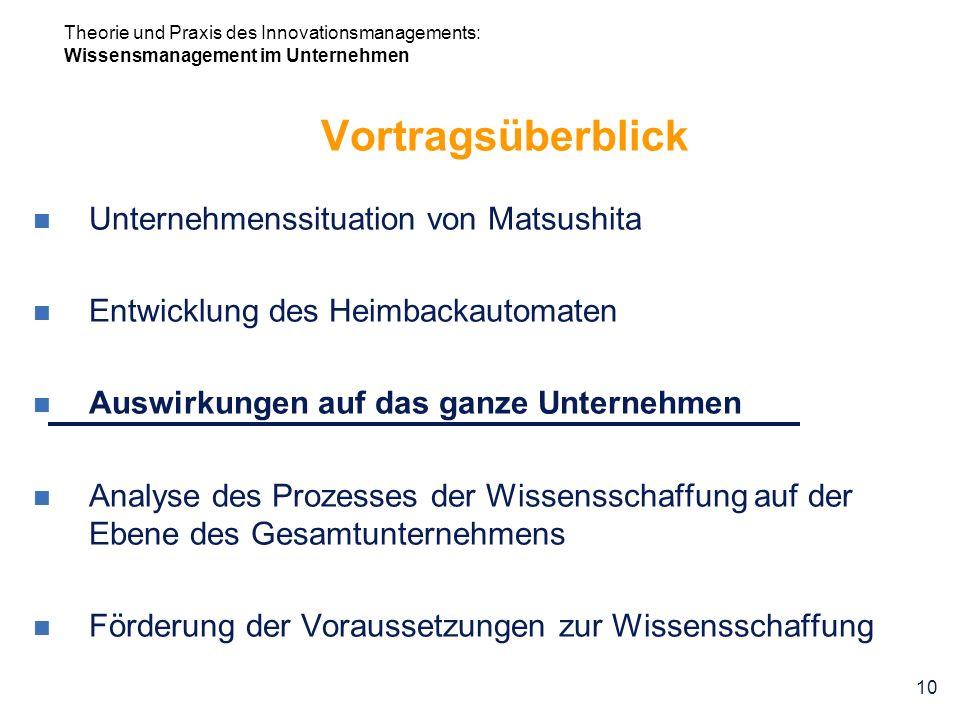 Vortragsüberblick Unternehmenssituation von Matsushita