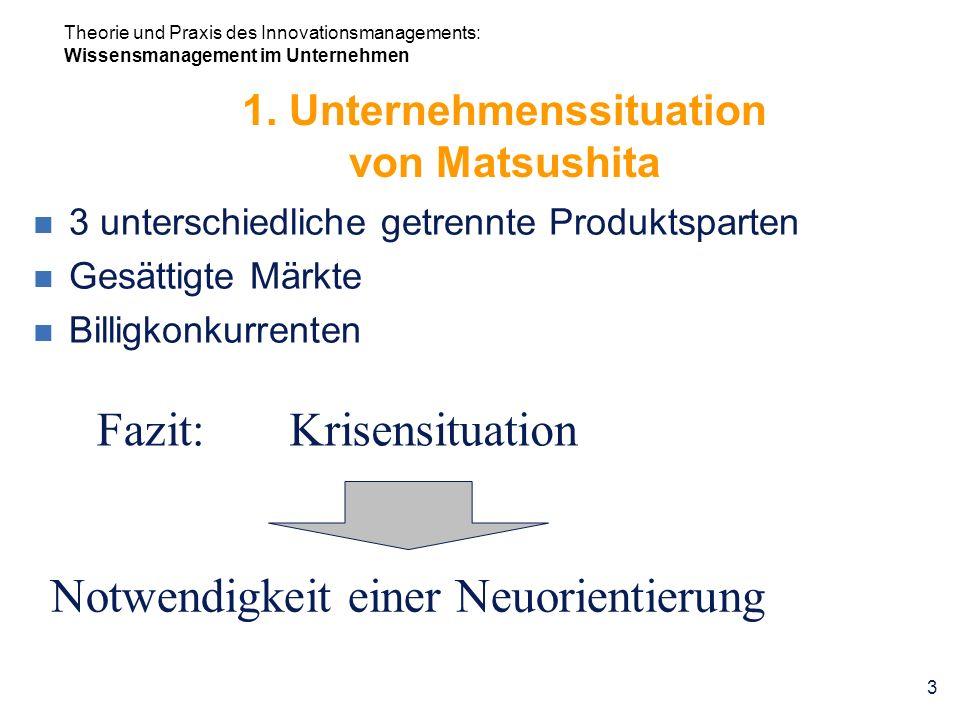 1. Unternehmenssituation von Matsushita