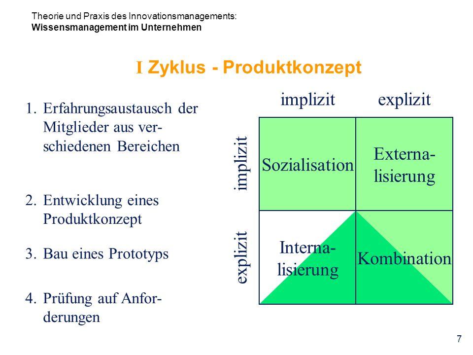 I Zyklus - Produktkonzept