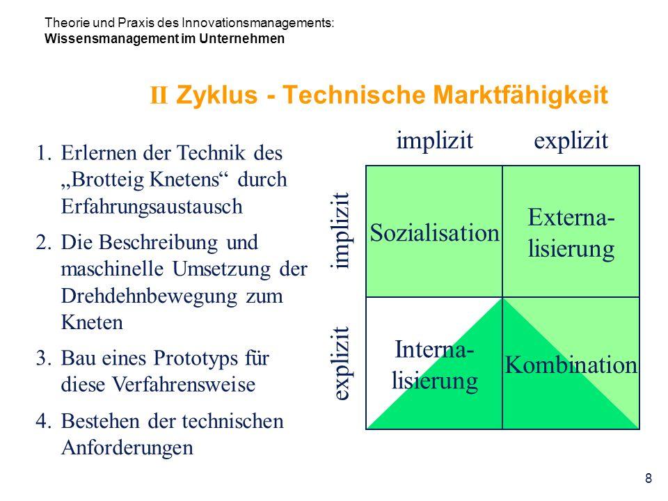 II Zyklus - Technische Marktfähigkeit