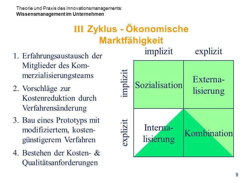 III Zyklus - Ökonomische Marktfähigkeit