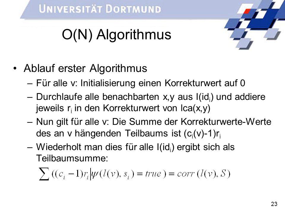 O(N) Algorithmus Ablauf erster Algorithmus
