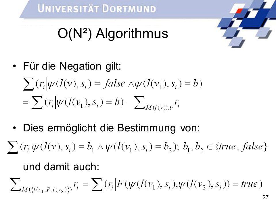 O(N²) Algorithmus Für die Negation gilt: