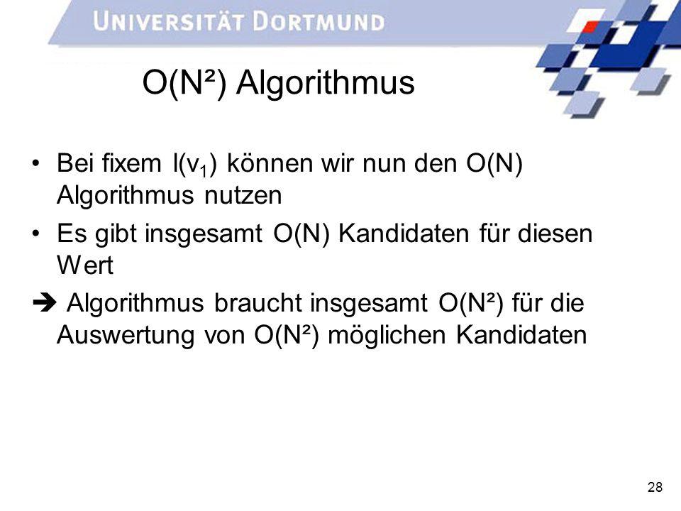 O(N²) Algorithmus Bei fixem l(v1) können wir nun den O(N) Algorithmus nutzen. Es gibt insgesamt O(N) Kandidaten für diesen Wert.