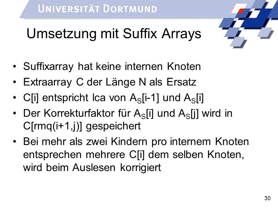 Umsetzung mit Suffix Arrays