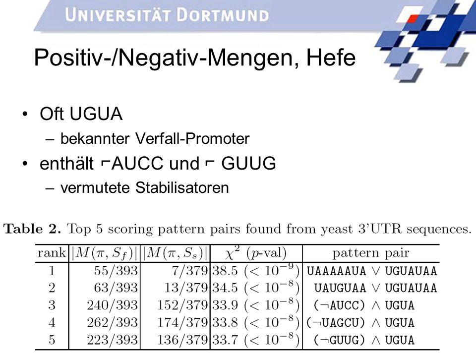 Positiv-/Negativ-Mengen, Hefe