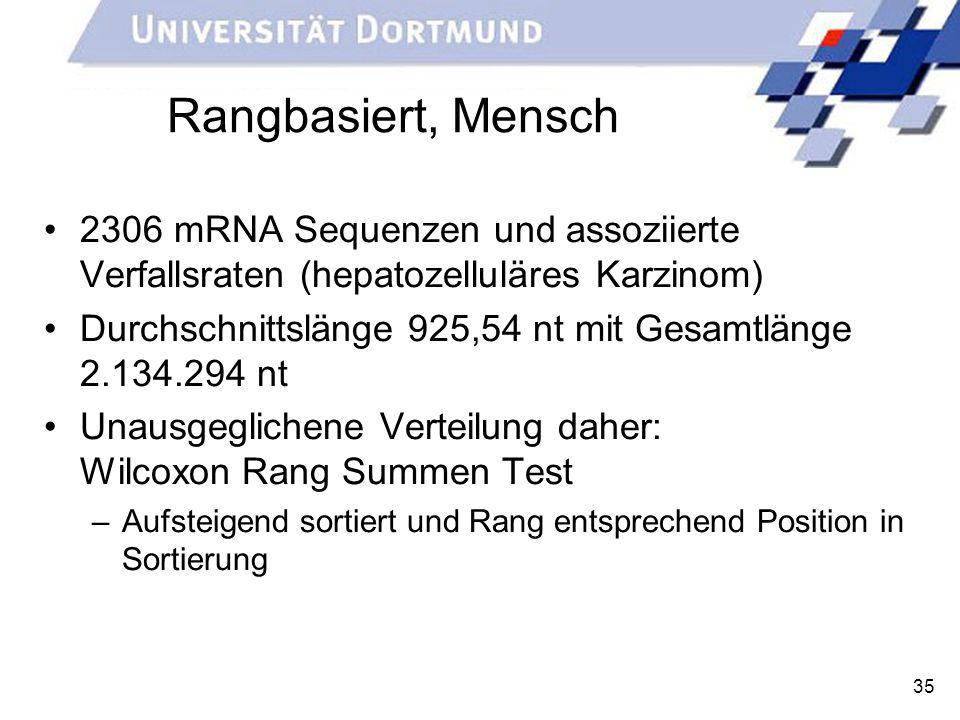 Rangbasiert, Mensch 2306 mRNA Sequenzen und assoziierte Verfallsraten (hepatozelluläres Karzinom)