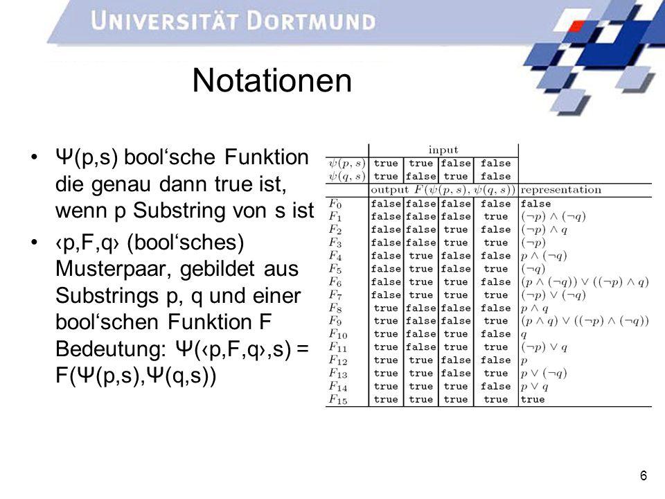 Notationen Ψ(p,s) bool'sche Funktion die genau dann true ist, wenn p Substring von s ist.