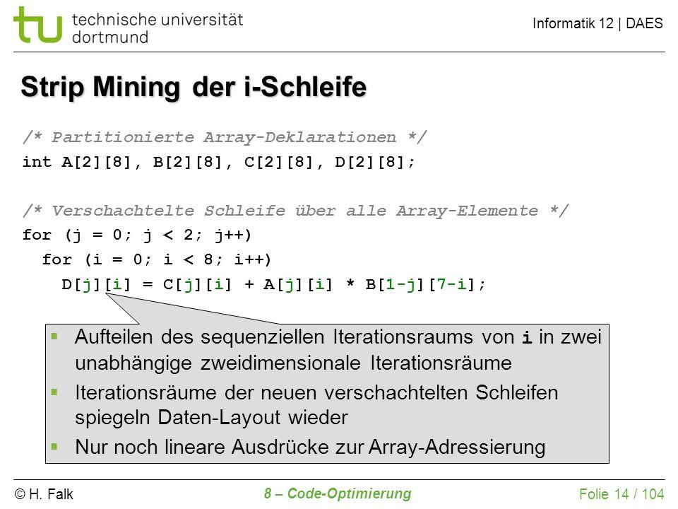 Strip Mining der i-Schleife