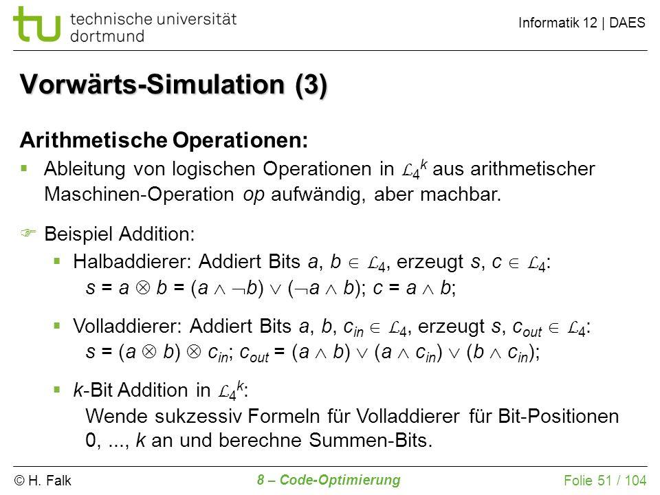 Vorwärts-Simulation (3)