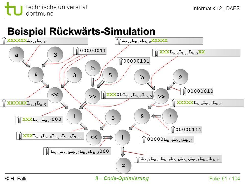 Beispiel Rückwärts-Simulation