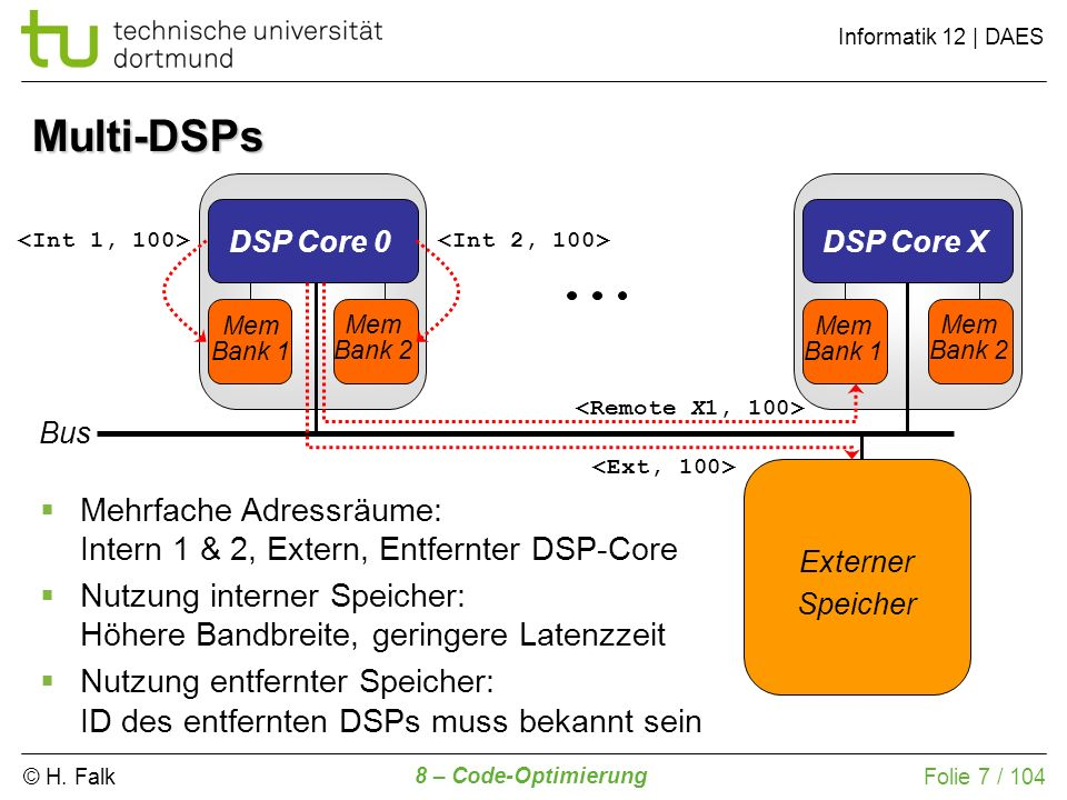 Multi-DSPs <Int 1, 100> DSP Core 0. <Int 2, 100> DSP Core X. Mem. Bank 1. Mem. Bank 2. Mem.