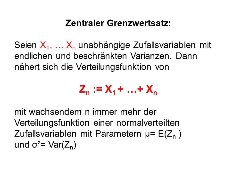 Zentraler Grenzwertsatz: