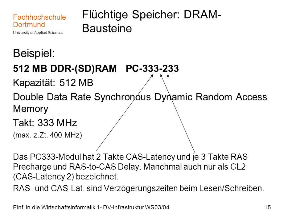 Flüchtige Speicher: DRAM-Bausteine