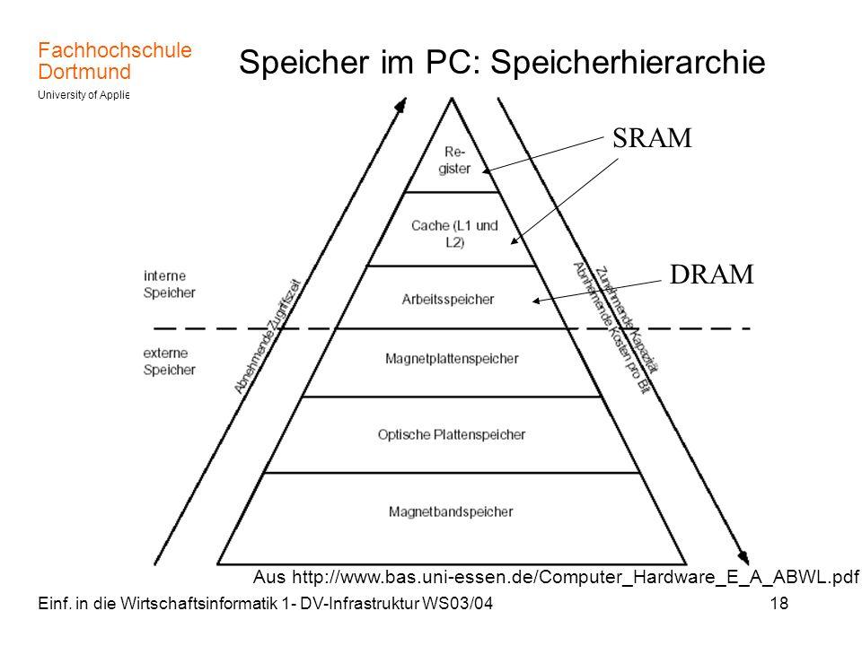 Speicher im PC: Speicherhierarchie