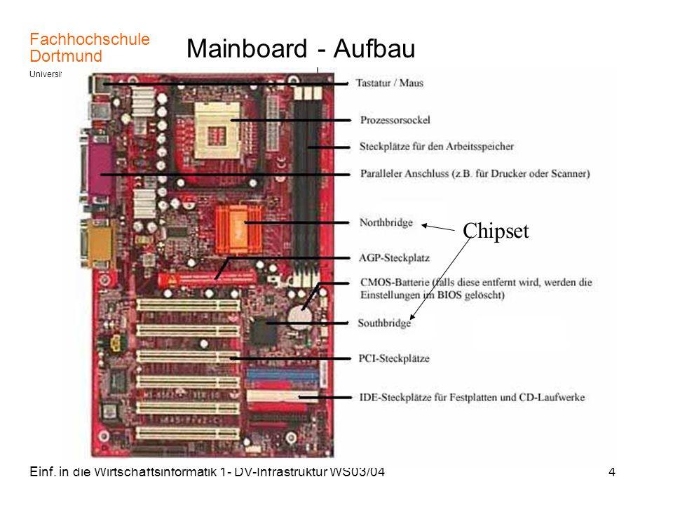 Mainboard - Aufbau Chipset