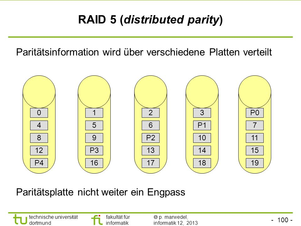 RAID 5 (distributed parity)