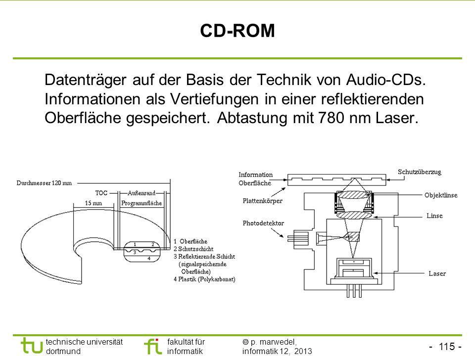 CD-ROM Datenträger auf der Basis der Technik von Audio-CDs.