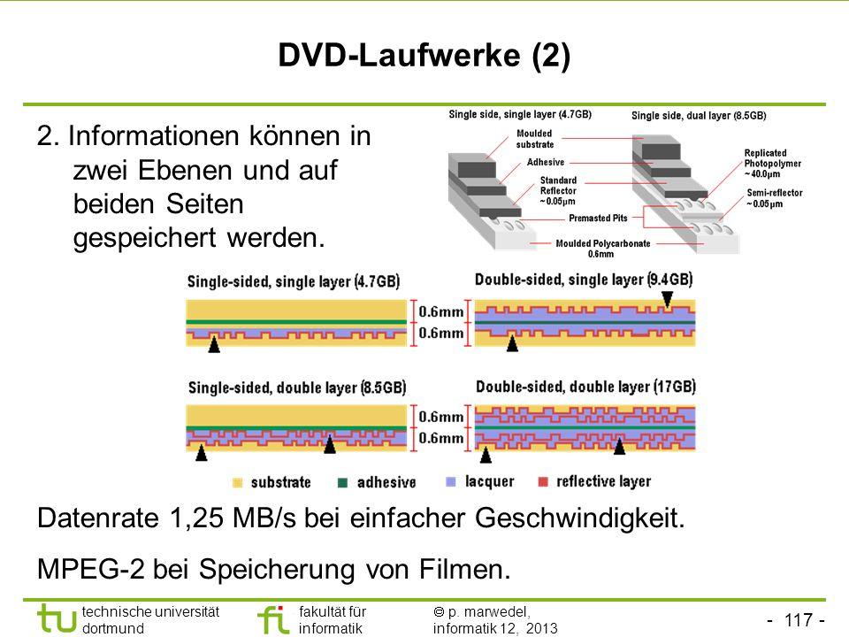 DVD-Laufwerke (2) 2. Informationen können in zwei Ebenen und auf beiden Seiten gespeichert werden.