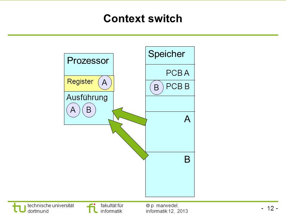Context switch Speicher Prozessor A B PCB A A B PCB B Ausführung A B