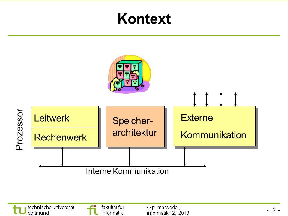 Kontext Externe Speicher-architektur Leitwerk Prozessor Kommunikation