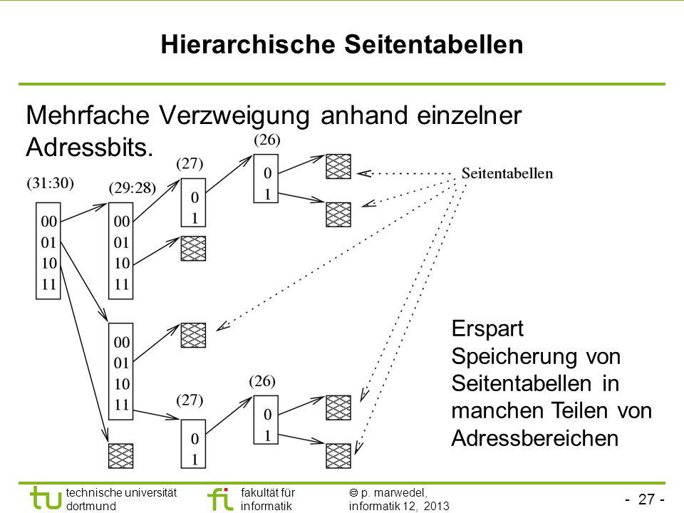 Hierarchische Seitentabellen