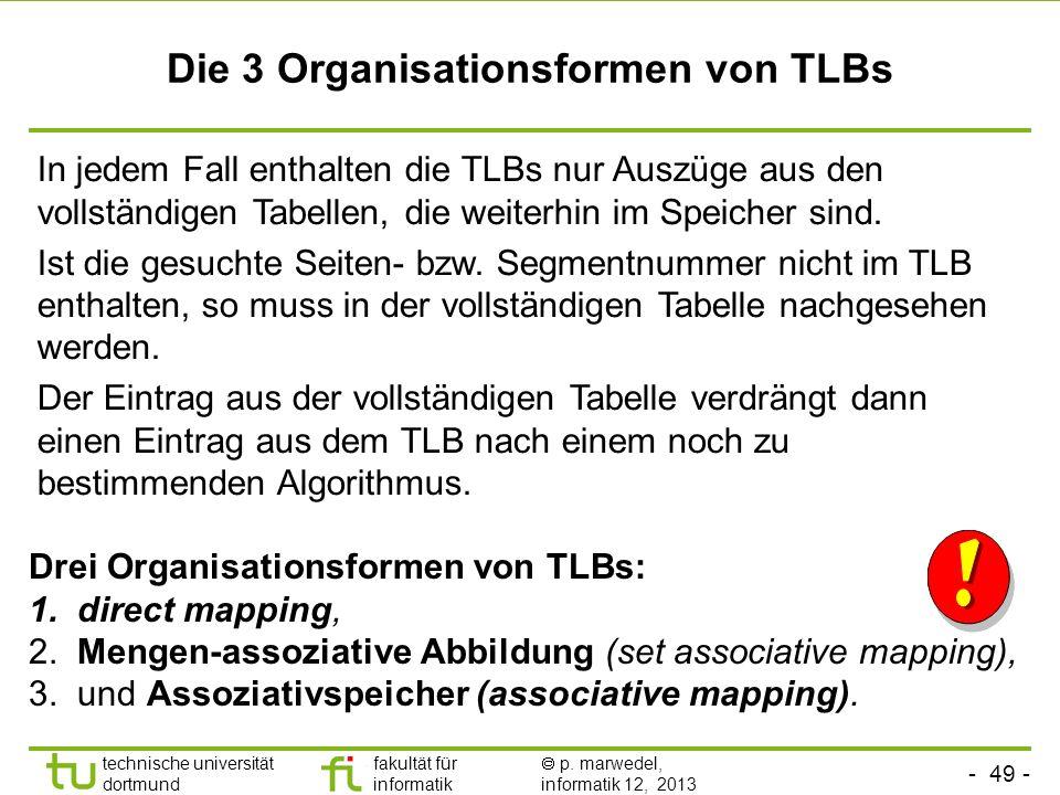 Die 3 Organisationsformen von TLBs