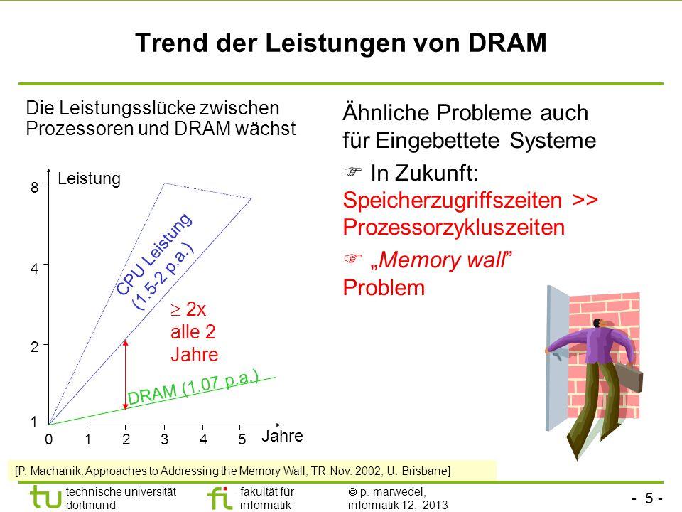 Trend der Leistungen von DRAM