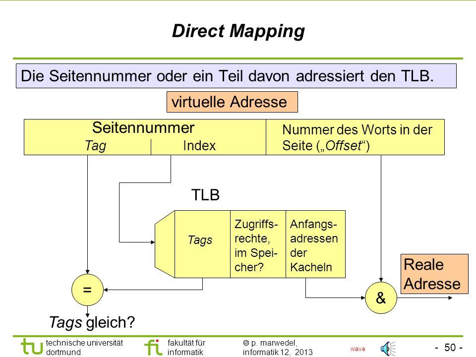 Direct Mapping Die Seitennummer oder ein Teil davon adressiert den TLB. virtuelle Adresse. Seitennummer.