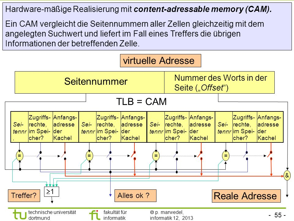 Assoziativspeicher, associative mapping - Beispiel: 4 Einträge im CAM -
