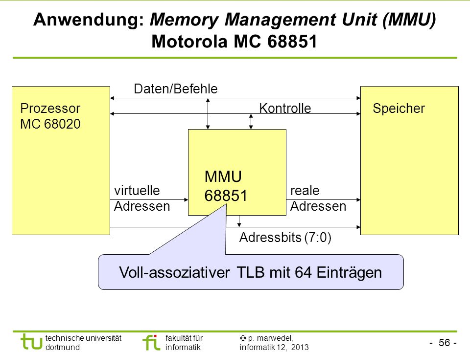 Anwendung: Memory Management Unit (MMU) Motorola MC 68851