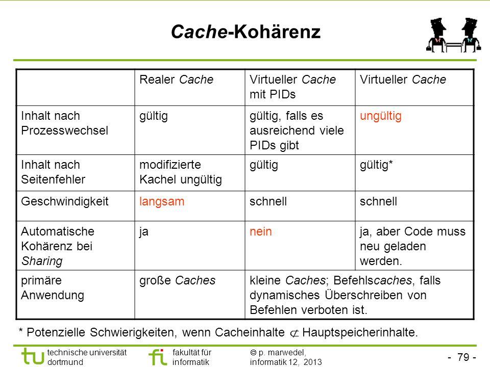 Cache-Kohärenz Realer Cache Virtueller Cache mit PIDs Virtueller Cache