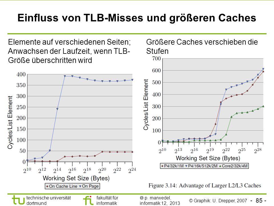 Einfluss von TLB-Misses und größeren Caches