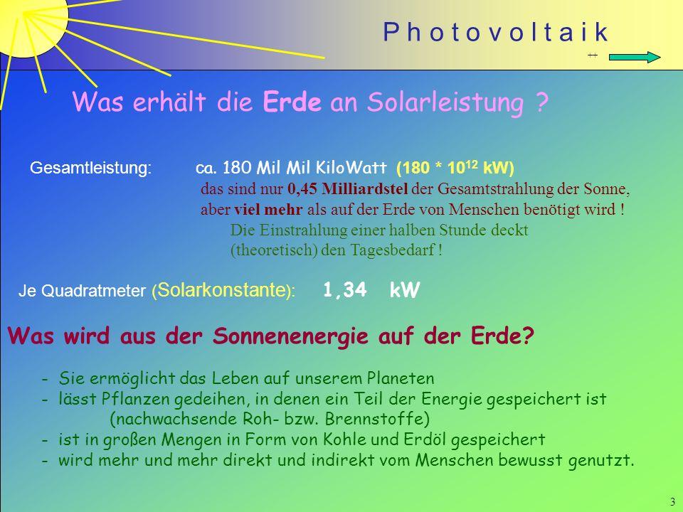 Was erhält die Erde an Solarleistung