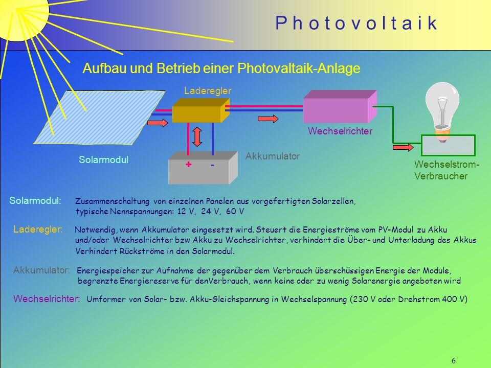 Aufbau und Betrieb einer Photovaltaik-Anlage