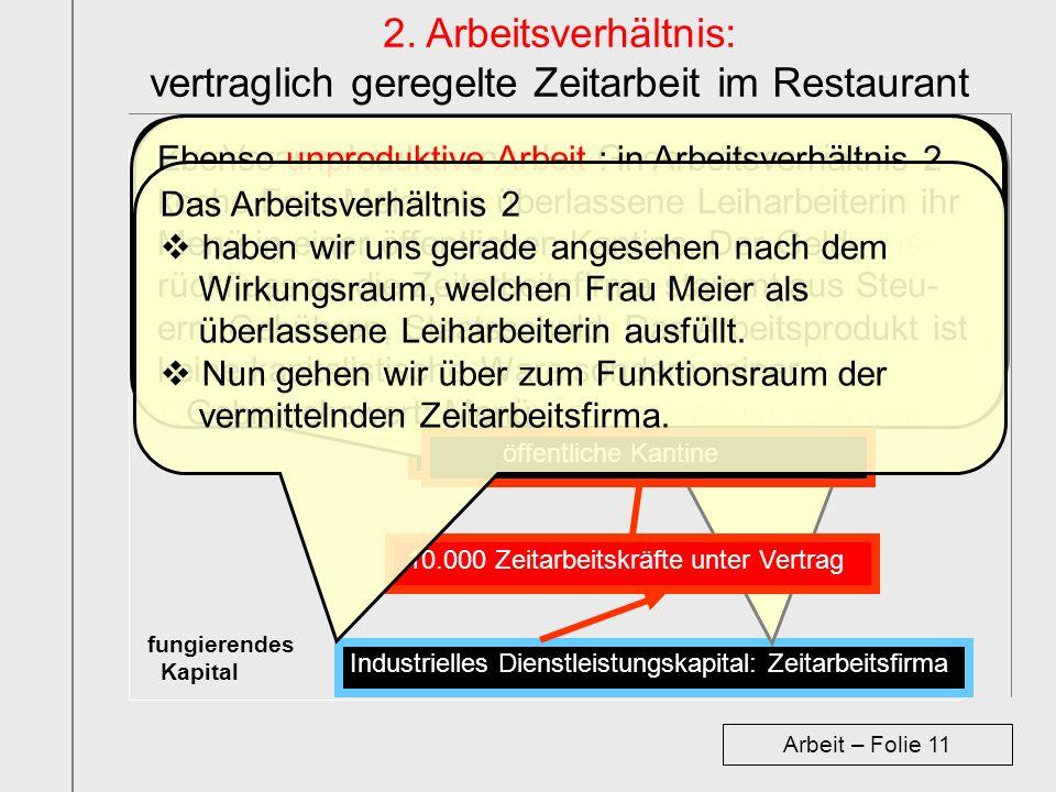 2. Arbeitsverhältnis: vertraglich geregelte Zeitarbeit im Restaurant