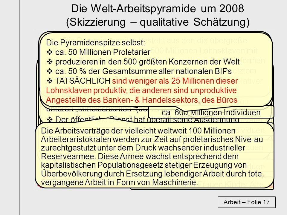 2.- kapitalistische Tagelöhnerei 3.- private & öffentliche Dienste