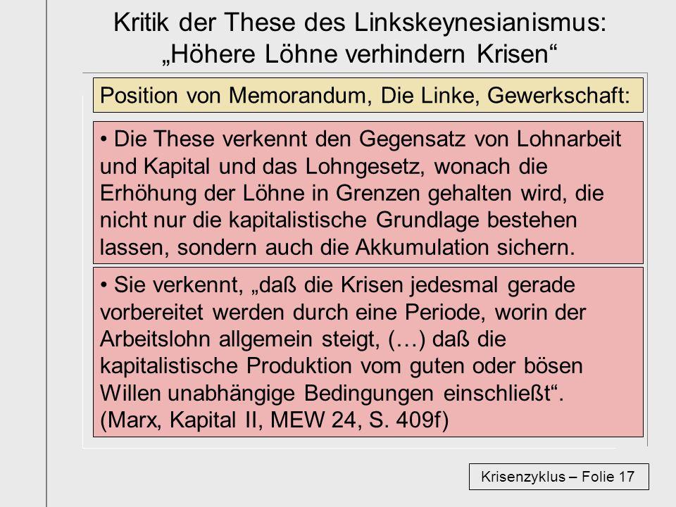 """Kritik der These des Linkskeynesianismus: """"Höhere Löhne verhindern Krisen"""